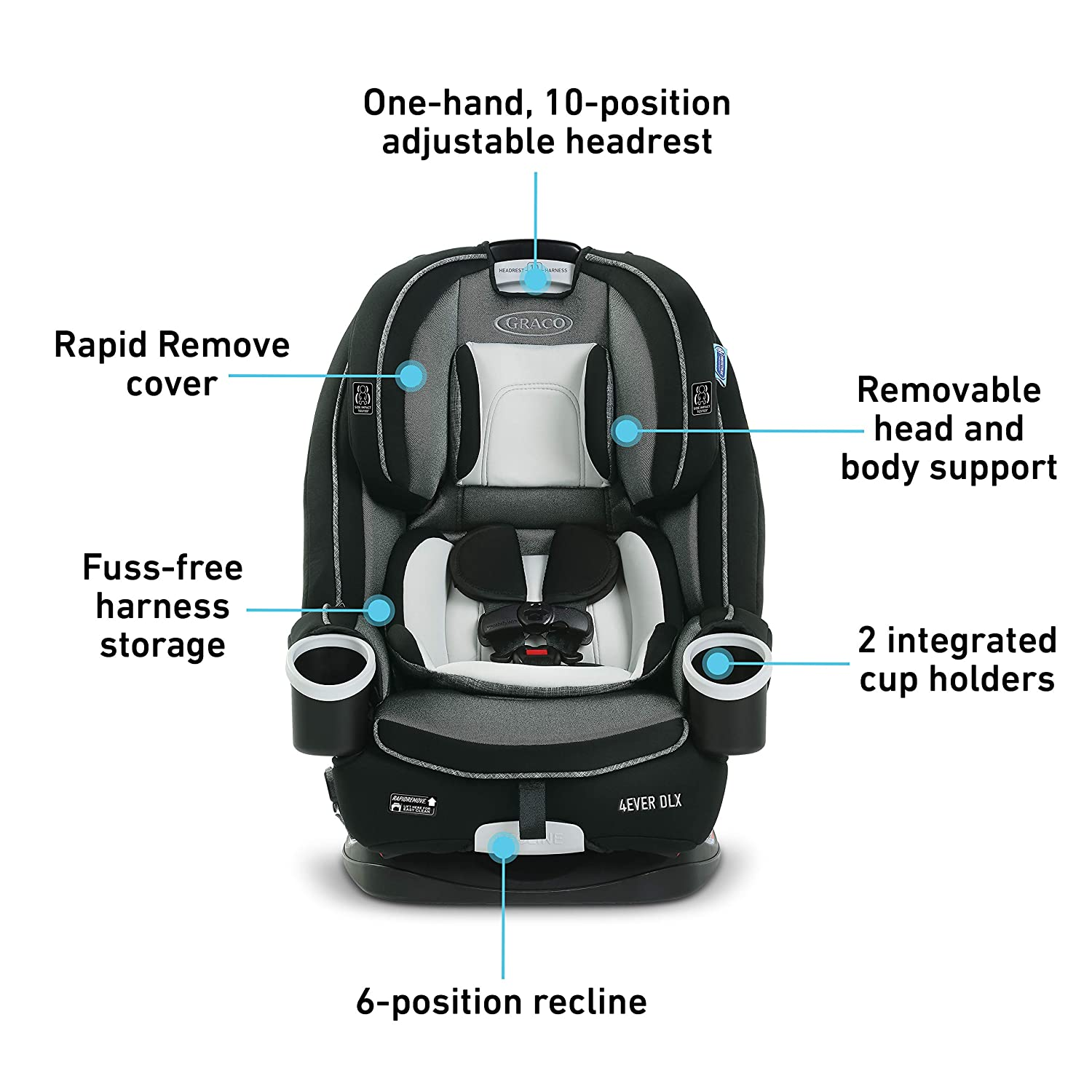 20% Off Graco 4Ever DLX 4 in 1 Car Seat | Infant to Toddler Car Seat with 10 Years of Use, Fairmont